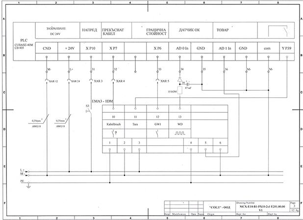 Електро схема – хардуер на PLC